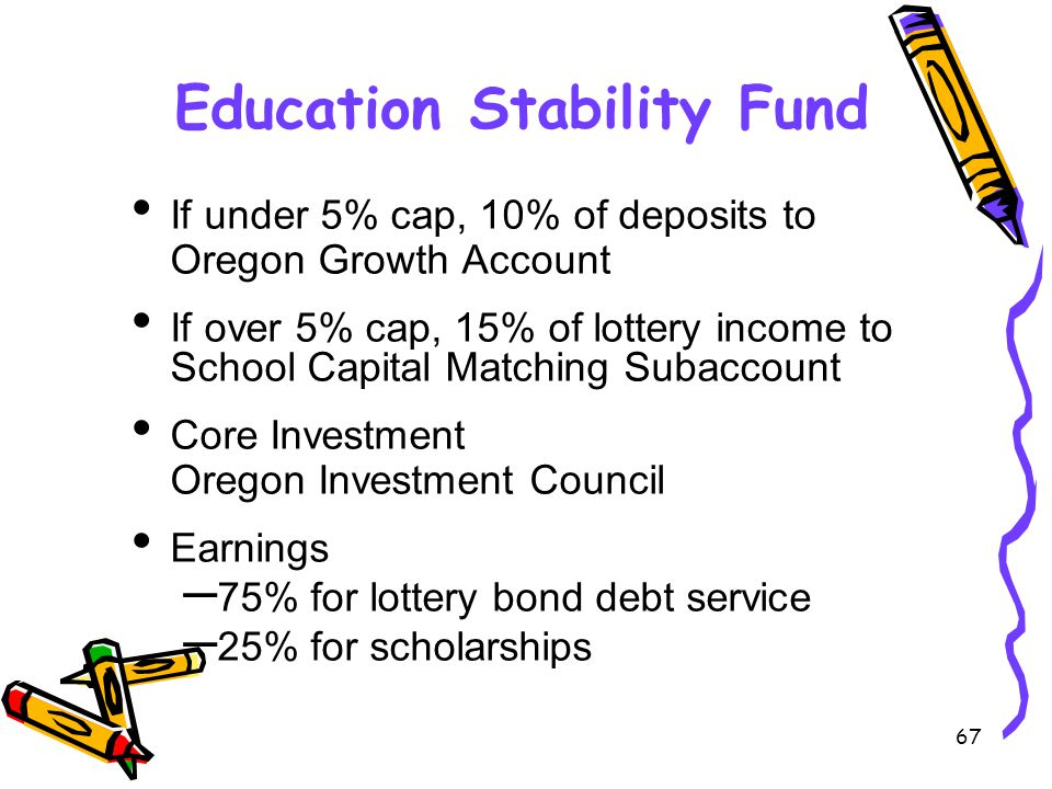 67 Education Stability Fund If under 5% cap, 10% of deposits to Oregon Growth Account If over 5% cap, 15% of lottery income to School Capital Matching Subaccount Core Investment Oregon Investment Council Earnings – 75% for lottery bond debt service – 25% for scholarships