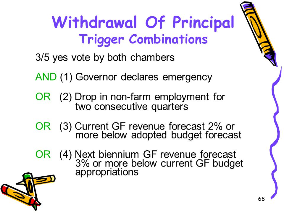 68 Withdrawal Of Principal Trigger Combinations 3/5 yes vote by both chambers AND (1) Governor declares emergency OR (2) Drop in non-farm employment for two consecutive quarters OR (3) Current GF revenue forecast 2% or more below adopted budget forecast OR (4) Next biennium GF revenue forecast 3% or more below current GF budget appropriations