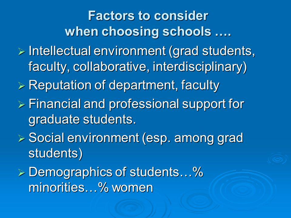 Factors to consider when choosing schools ….