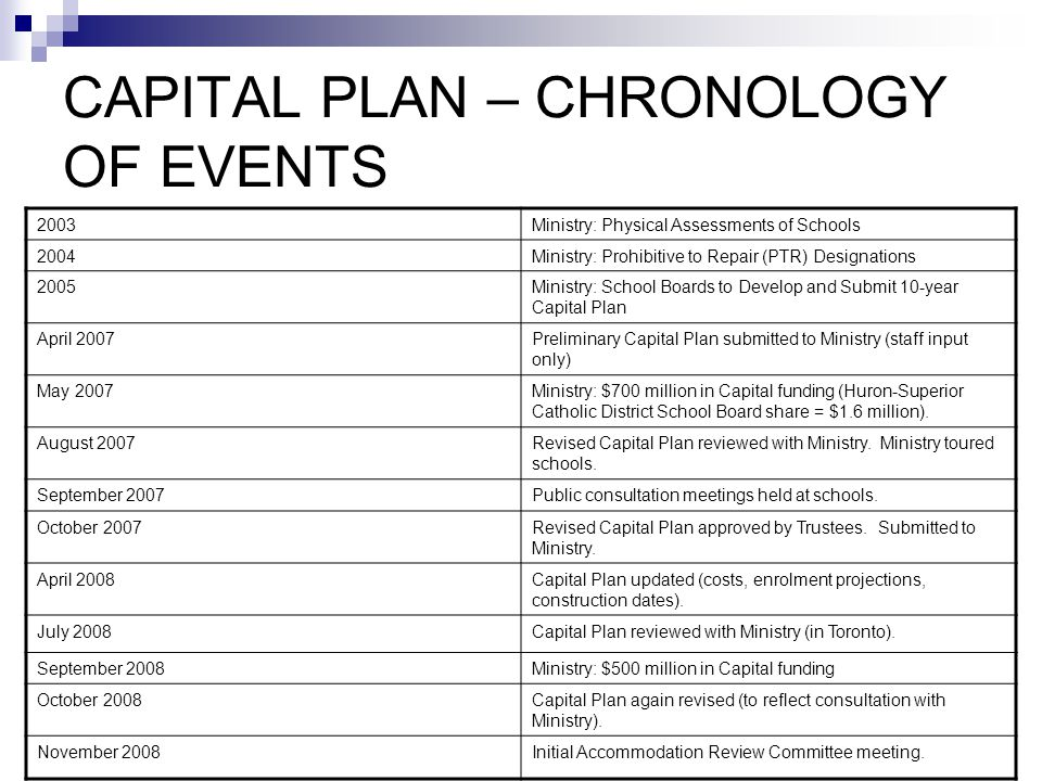 10-YEAR CAPITAL PLAN Capital Priorities Template Construction Summary by Year – October 2008 PRIORITYYEARSCHOOL - EXISTINGNEW PROJECTED COST 1(a)2010Our Lady of Lourdes and Our Lady of Fatima – Elliot Lake Our Lady of Fatima and Georges Vanier – upgrade $ 1.5 million 1(b)2011Our Lady of Lourdes and Our Lady of Fatima – Elliot Lake Our Lady of Lourdes – Construct Addition$ 3.5 million 22011Sacred Heart Espanola Sacred Heart – Construct new school (JK- 8)$ 5.5 million 32011 St.