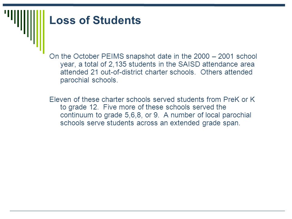 Loss of Students On the October PEIMS snapshot date in the 2000 – 2001 school year, a total of 2,135 students in the SAISD attendance area attended 21
