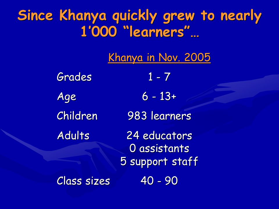 """Since Khanya quickly grew to nearly 1'000 """"learners""""… Khanya in Nov. 2005 1 - 7 6 - 13+ 983 learners 24 educators 0 assistants 5 support staff 40 - 90"""