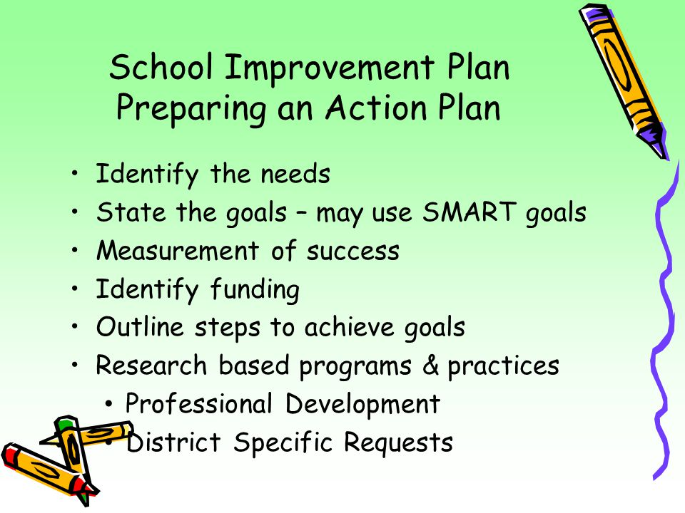 School Improvement Plan Preparing an Action Plan Identify the needs State the goals – may use SMART goals Measurement of success Identify funding Outl