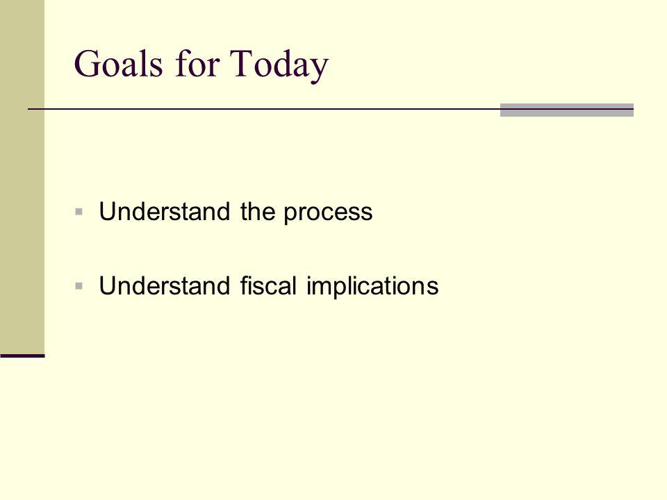 Types of Reorganization Proposals 1.