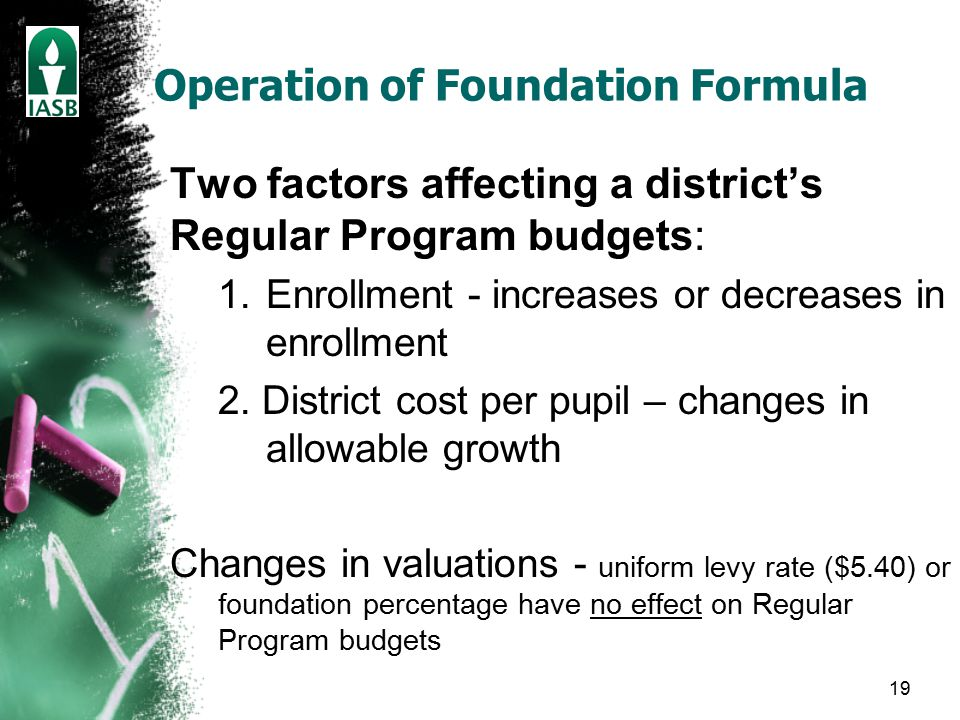 19 Operation of Foundation Formula Two factors affecting a district's Regular Program budgets: 1.Enrollment - increases or decreases in enrollment 2.