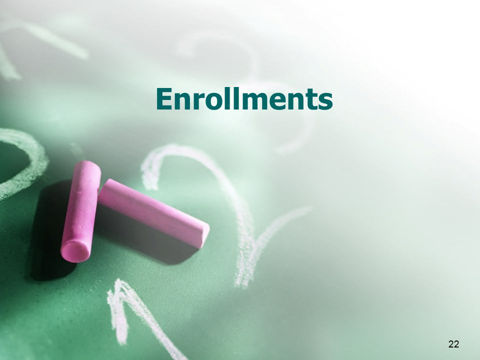 22 Enrollments