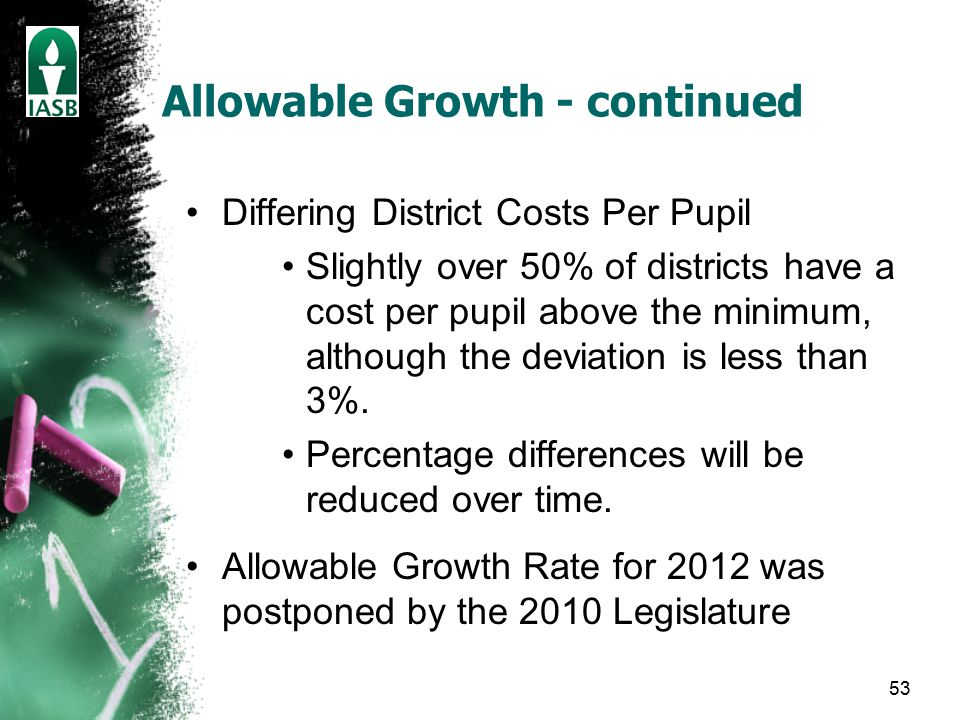 53 Allowable Growth - continued Differing District Costs Per Pupil Slightly over 50% of districts have a cost per pupil above the minimum, although the deviation is less than 3%.