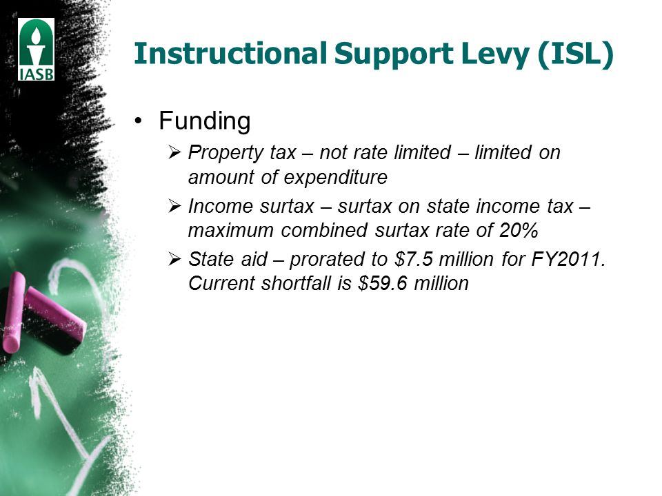Instructional Support Levy (ISL) Funding  Property tax – not rate limited – limited on amount of expenditure  Income surtax – surtax on state income tax – maximum combined surtax rate of 20%  State aid – prorated to $7.5 million for FY2011.
