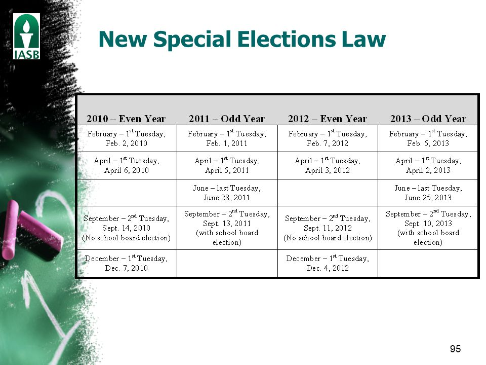 95 New Special Elections Law