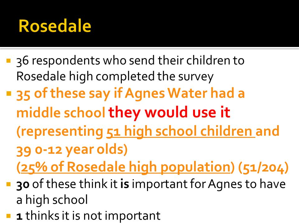  36 respondents who send their children to Rosedale high completed the survey  35 of these say if Agnes Water had a middle school they would use it