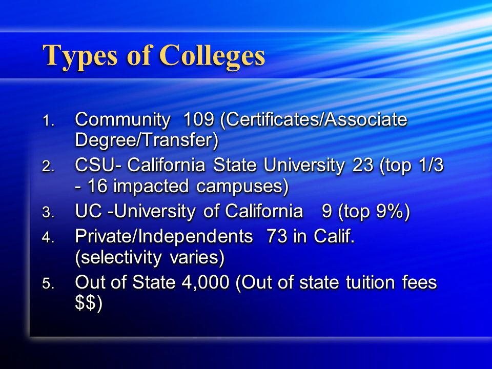 Types of Colleges 1. Community 109 (Certificates/Associate Degree/Transfer) 2.
