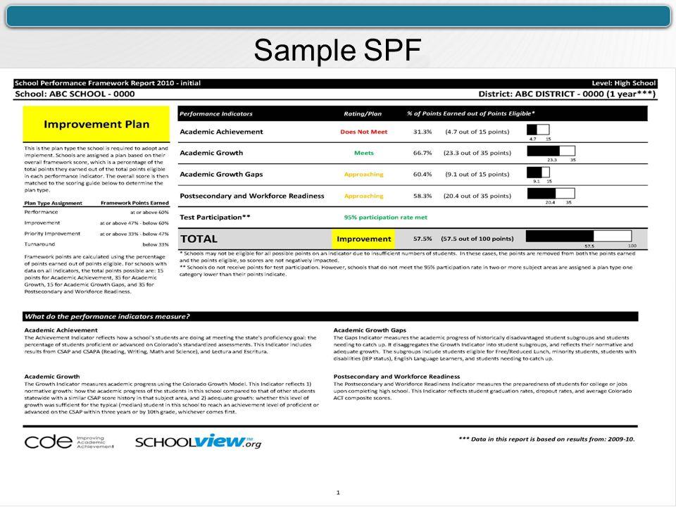 Sample SPF