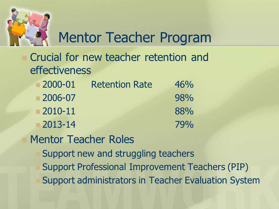 Mentor Teacher Program Crucial for new teacher retention and effectiveness 2000-01Retention Rate46% 2006-0798% 2010-1188% 2013-1479% Mentor Teacher Roles Support new and struggling teachers Support Professional Improvement Teachers (PIP) Support administrators in Teacher Evaluation System