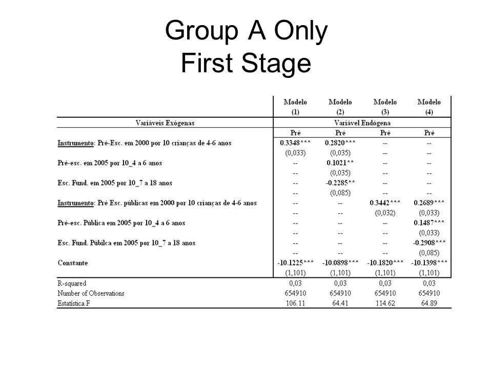 Group A Only First Stage