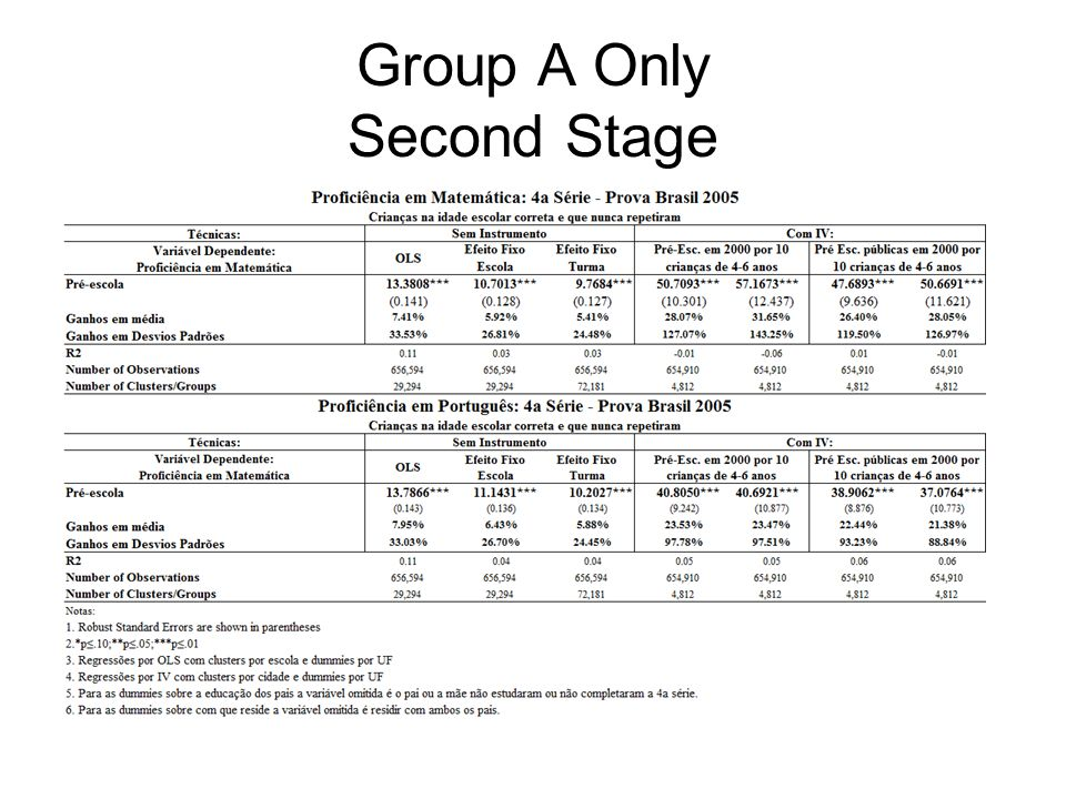 Group A Only Second Stage