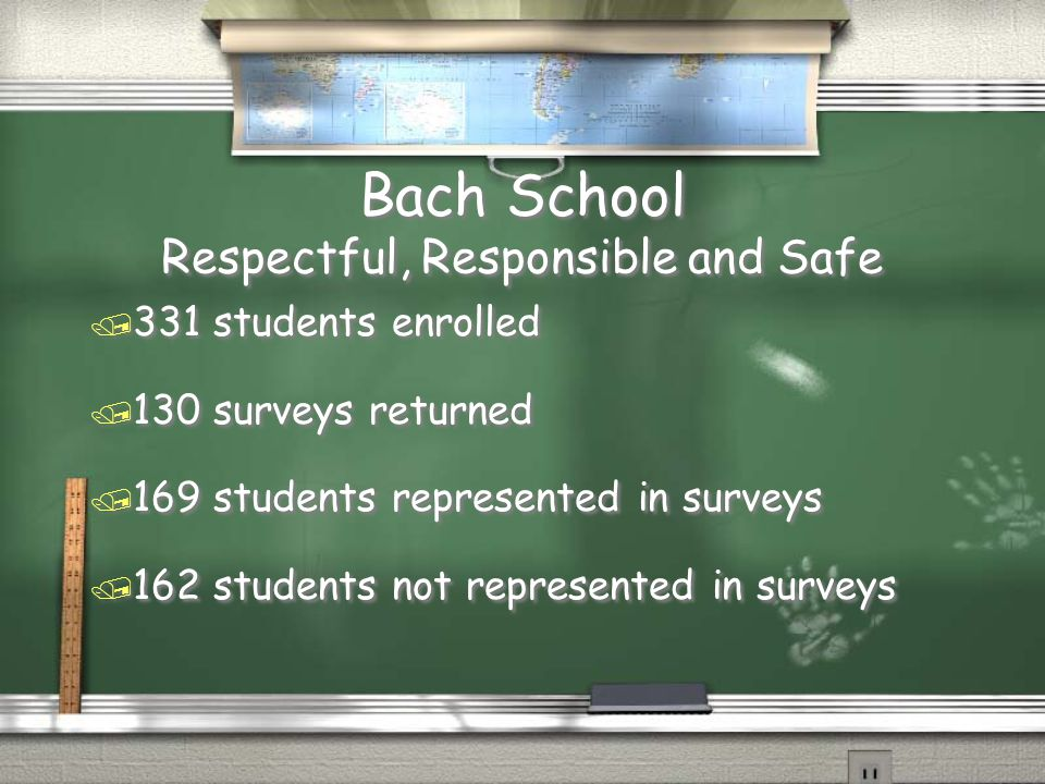 Bach School Respectful, Responsible and Safe / 331 students enrolled / 130 surveys returned / 169 students represented in surveys / 162 students not represented in surveys / 331 students enrolled / 130 surveys returned / 169 students represented in surveys / 162 students not represented in surveys
