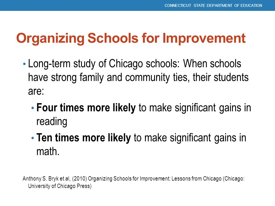 Organizing Schools for Improvement Long-term study of Chicago schools: When schools have strong family and community ties, their students are: Four ti