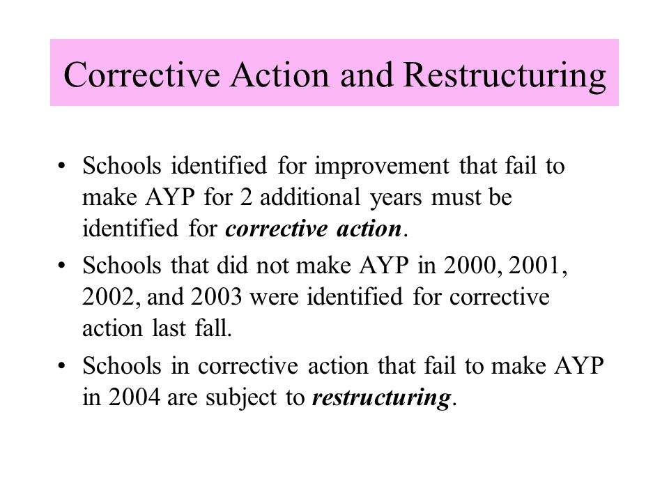 Corrective Action and Restructuring Schools identified for improvement that fail to make AYP for 2 additional years must be identified for corrective