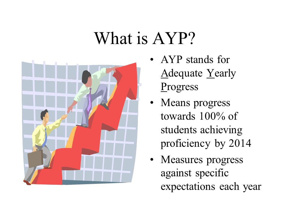 What is AYP? AYP stands for Adequate Yearly Progress Means progress towards 100% of students achieving proficiency by 2014 Measures progress against s