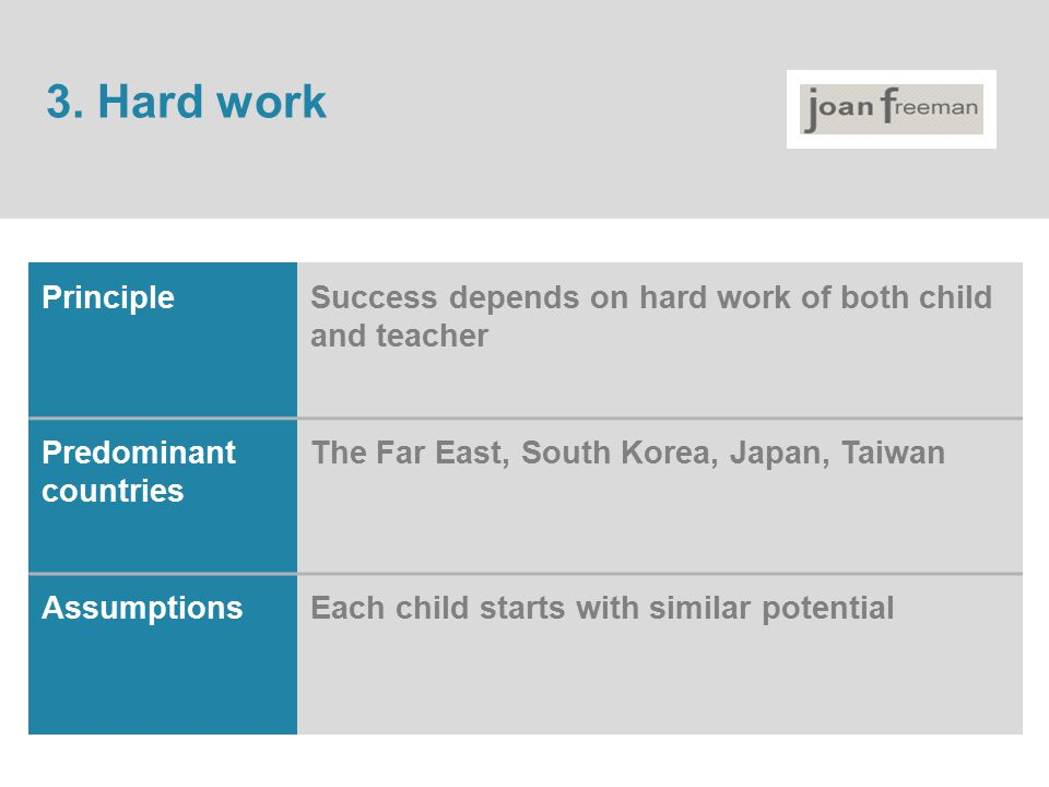 PrincipleSuccess depends on hard work of both child and teacher Predominant countries The Far East, South Korea, Japan, Taiwan AssumptionsEach child s