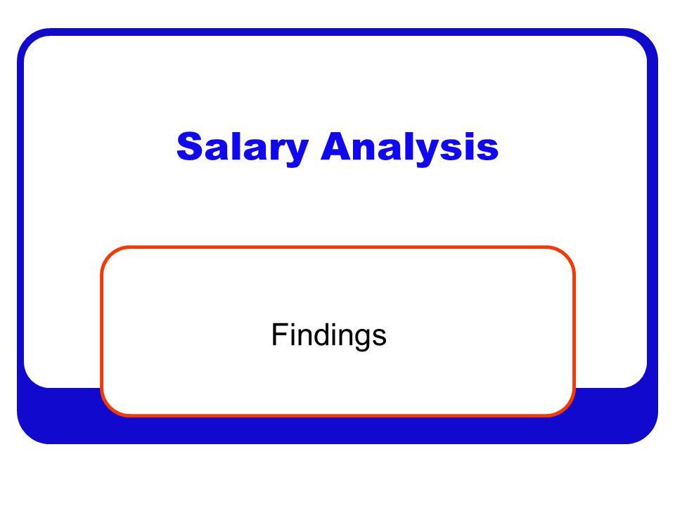 Salary Analysis Findings