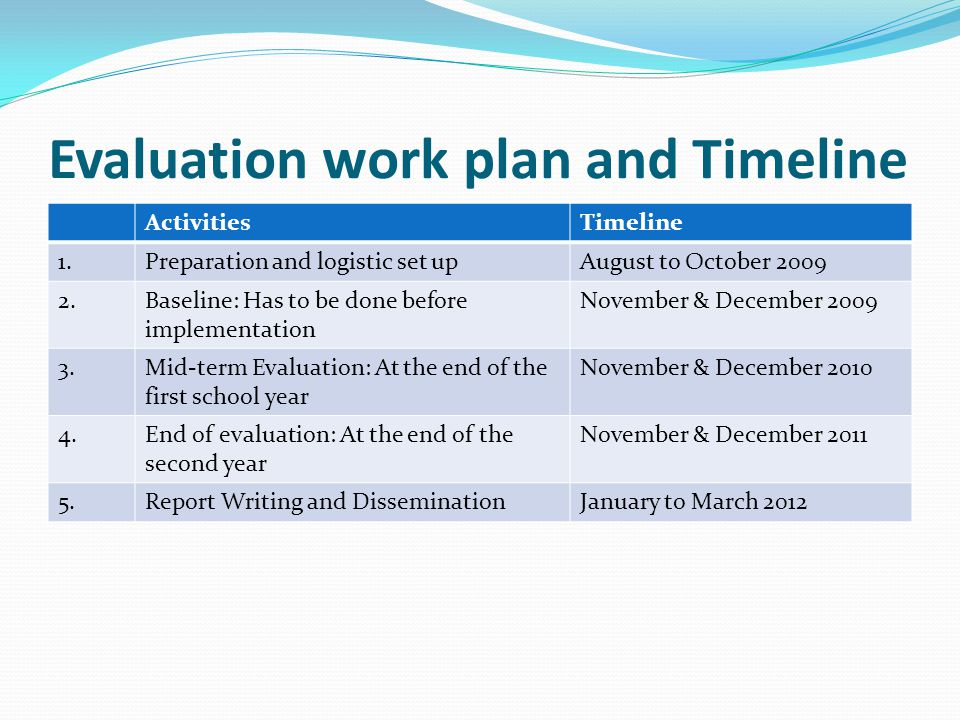 Evaluation work plan and Timeline ActivitiesTimeline 1.Preparation and logistic set upAugust to October 2009 2.Baseline: Has to be done before implementation November & December 2009 3.Mid-term Evaluation: At the end of the first school year November & December 2010 4.End of evaluation: At the end of the second year November & December 2011 5.Report Writing and DisseminationJanuary to March 2012