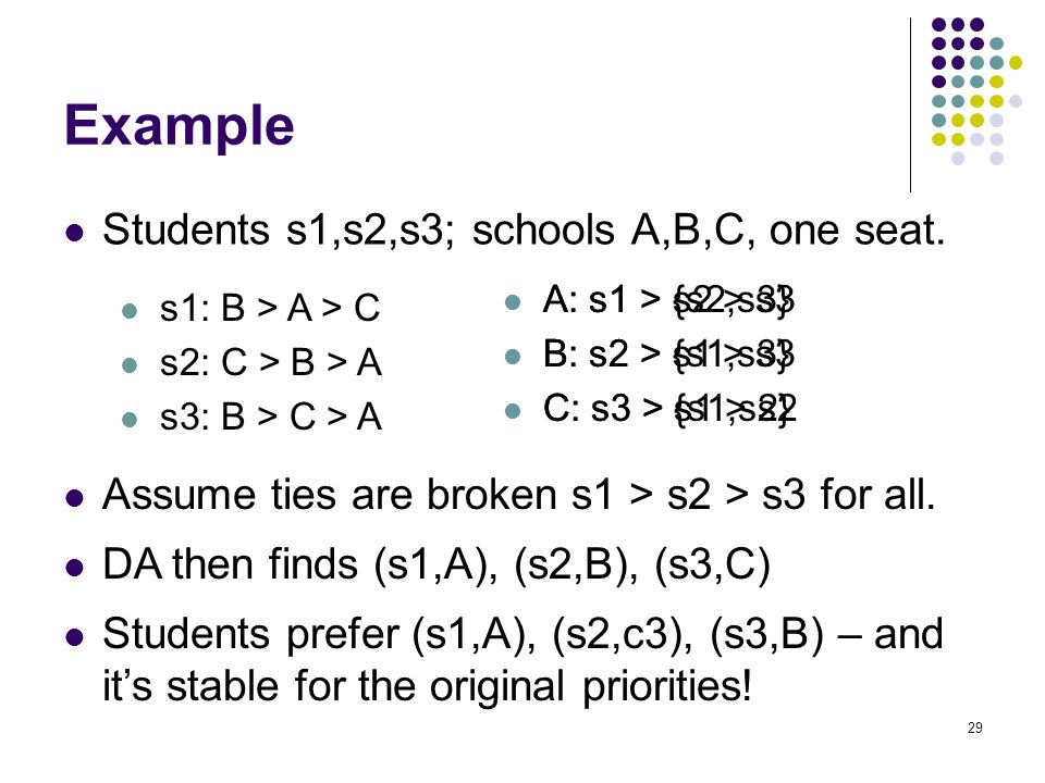 Example Students s1,s2,s3; schools A,B,C, one seat.