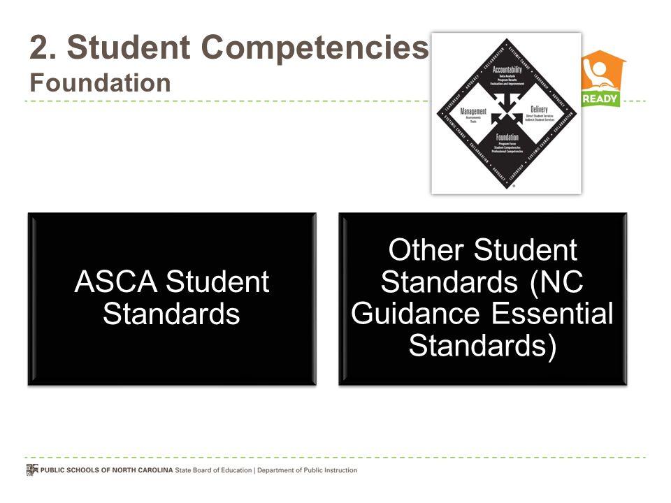 2. Student Competencies Foundation