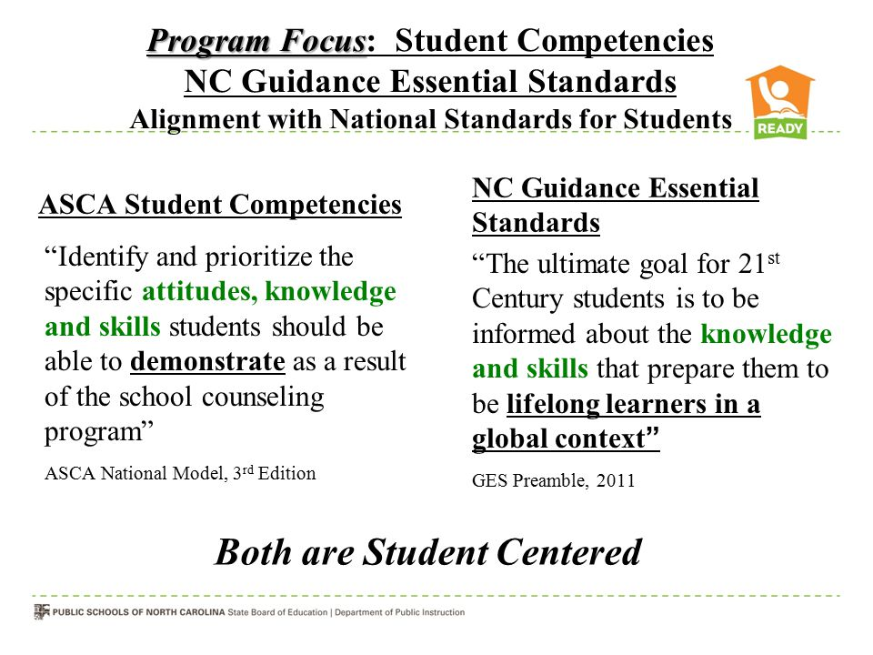 Program Focus Program Focus: Student Competencies NC Guidance Essential Standards Alignment with National Standards for Students ASCA Student Competencies Identify and prioritize the specific attitudes, knowledge and skills students should be able to demonstrate as a result of the school counseling program ASCA National Model, 3 rd Edition NC Guidance Essential Standards The ultimate goal for 21 st Century students is to be informed about the knowledge and skills that prepare them to be lifelong learners in a global context GES Preamble, 2011 Both are Student Centered