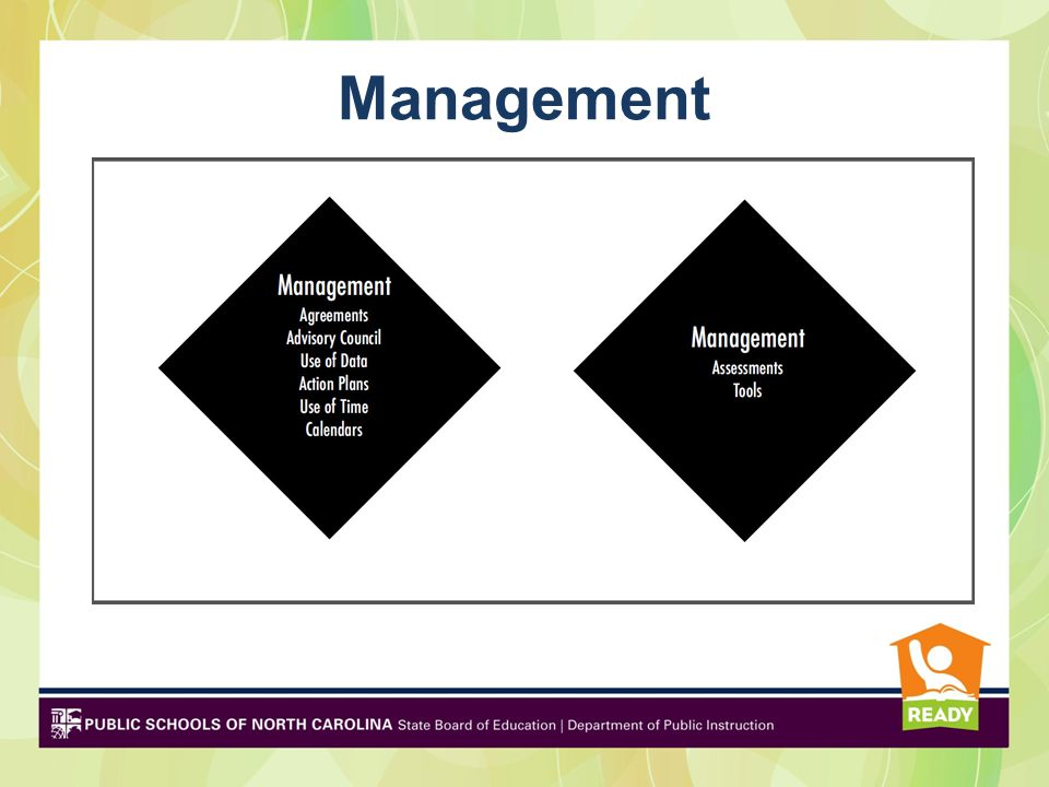 Management 2 nd Edition3 rd Edition