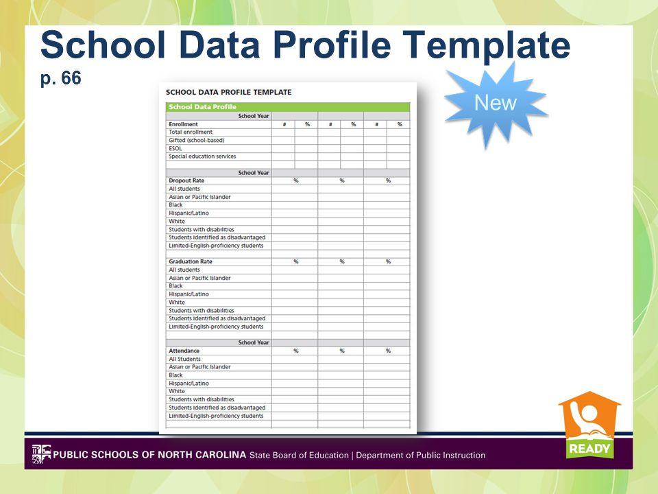 School Data Profile Template p. 66 New