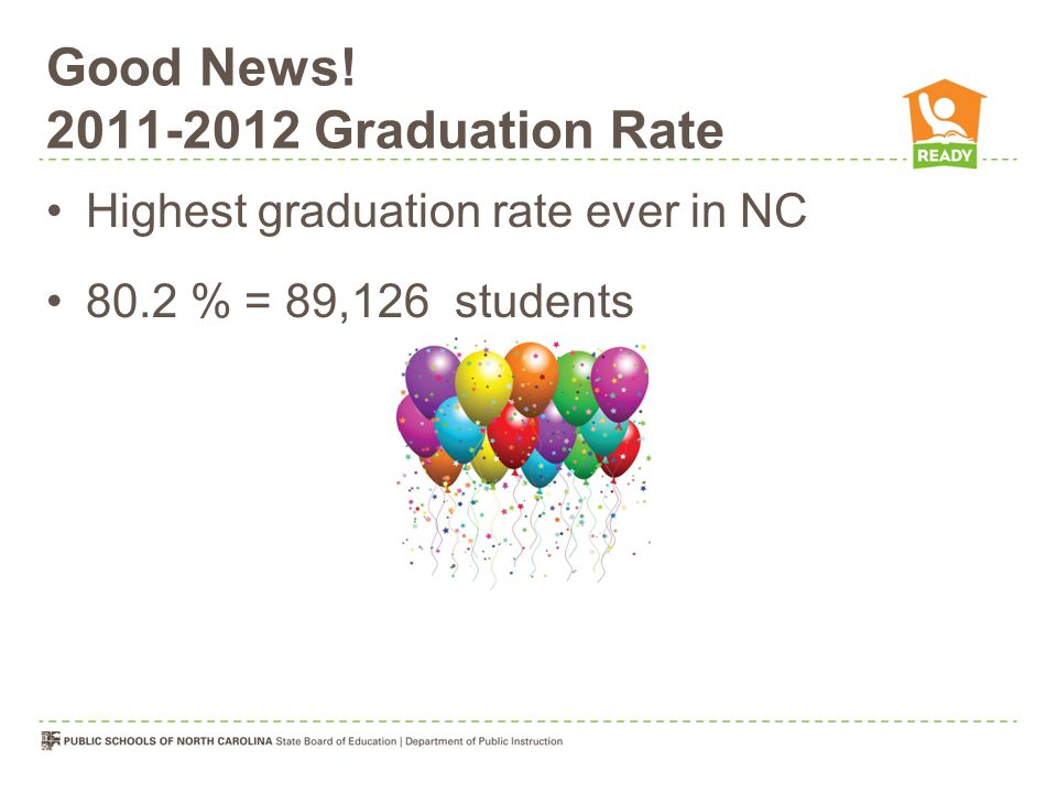 Good News! 2011-2012 Graduation Rate Highest graduation rate ever in NC 80.2 % = 89,126 students