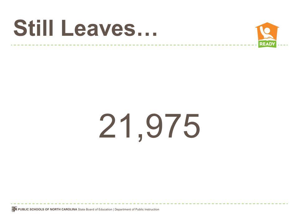 Still Leaves… 21,975