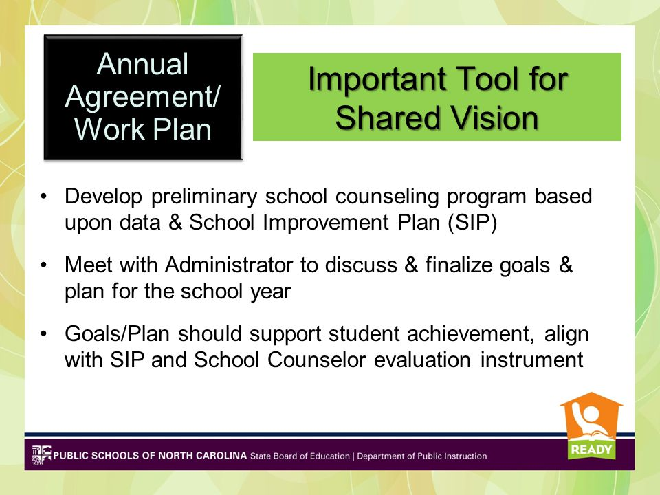 Important Tool for Shared Vision Develop preliminary school counseling program based upon data & School Improvement Plan (SIP) Meet with Administrator to discuss & finalize goals & plan for the school year Goals/Plan should support student achievement, align with SIP and School Counselor evaluation instrument Annual Agreement/ Work Plan