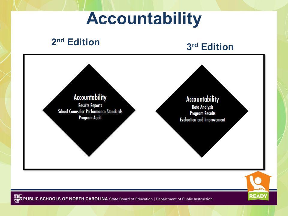 Accountability 2 nd Edition 3 rd Edition