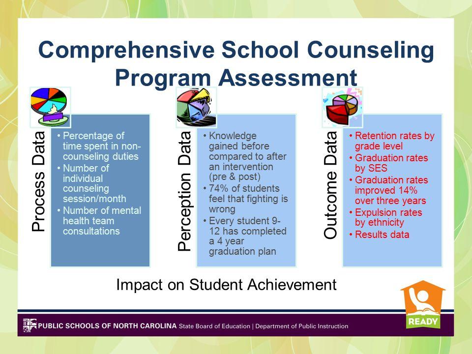 Comprehensive School Counseling Program Assessment Impact on Student Achievement