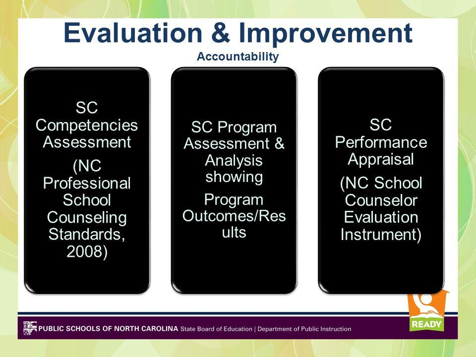 Evaluation & Improvement Accountability