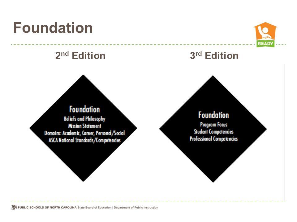 Foundation 2 nd Edition3 rd Edition