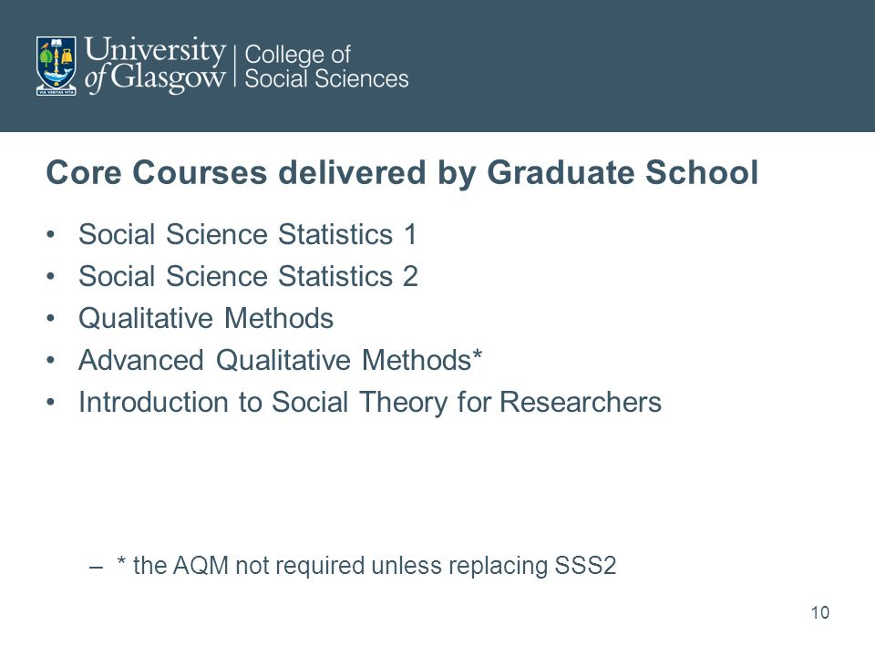 Core Courses delivered by Graduate School Social Science Statistics 1 Social Science Statistics 2 Qualitative Methods Advanced Qualitative Methods* Introduction to Social Theory for Researchers –* the AQM not required unless replacing SSS2 10