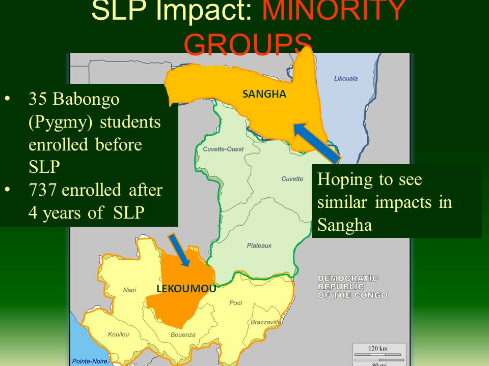 SLP Impact: MINORITY GROUPS 35 Babongo (Pygmy) students enrolled before SLP 737 enrolled after 4 years of SLP LEKOUMOU Hoping to see similar impacts in Sangha SANGHA