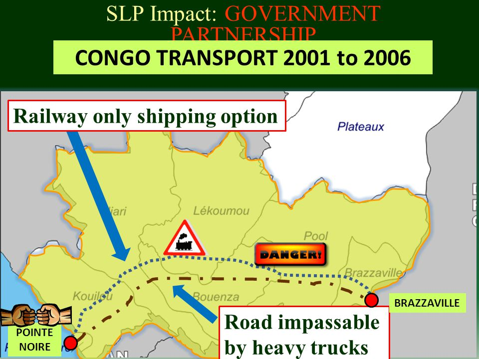 SLP Impact: GOVERNMENT PARTNERSHIP Road impassable by heavy trucks Railway only shipping option POINTE NOIRE BRAZZAVILLE CONGO TRANSPORT 2001 to 2006