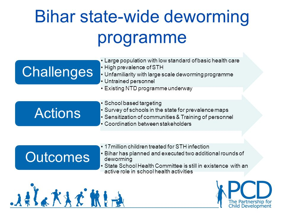 Bihar state-wide deworming programme Large population with low standard of basic health care High prevalence of STH Unfamiliarity with large scale deworming programme Untrained personnel Existing NTD programme underway Challenges School based targeting Survey of schools in the state for prevalence maps Sensitization of communities & Training of personnel Coordination between stakeholders Actions 17million children treated for STH infection Bihar has planned and executed two additional rounds of deworming State School Health Committee is still in existence with an active role in school health activities Outcomes Large population with low standard of basic health care High prevalence of STH Unfamiliarity with large scale deworming programme Untrained personnel Existing NTD programme underway Challenges School based targeting Survey of schools in the state for prevalence maps Sensitization of communities & Training of personnel Coordination between stakeholders Actions