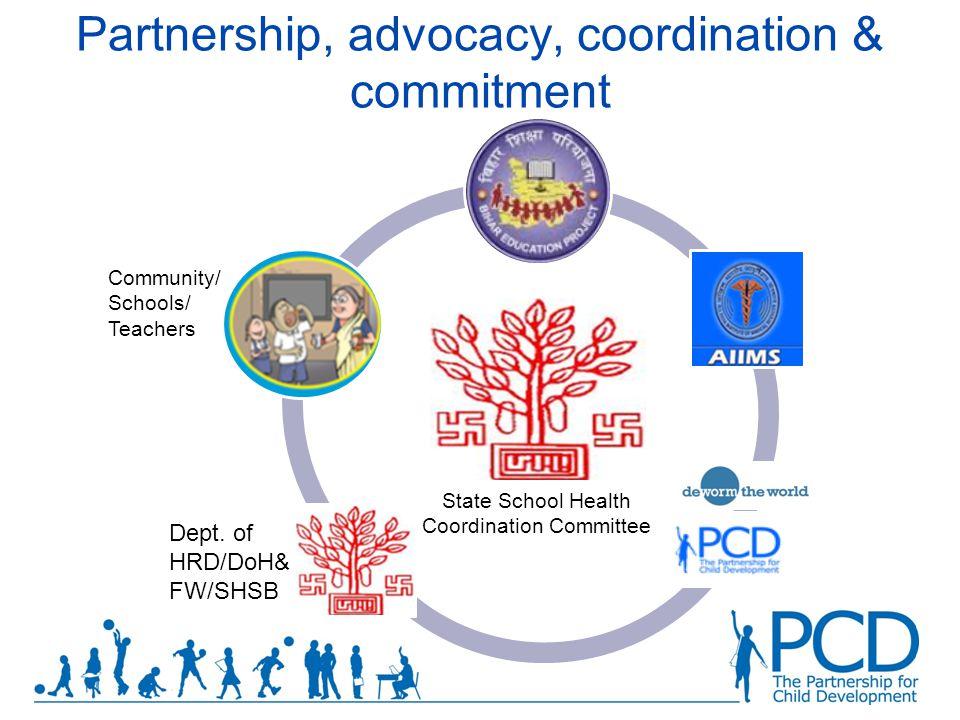 Partnership, advocacy, coordination & commitment Community/ Schools/ Teachers Dept.