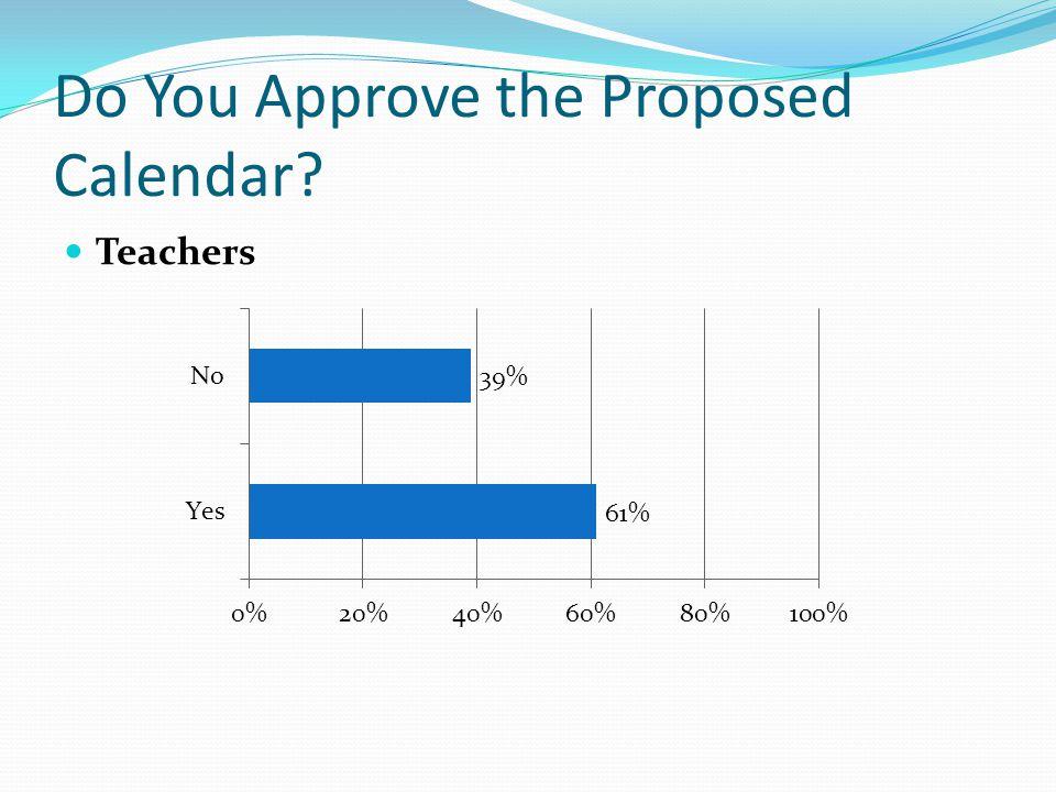 Do You Approve the Proposed Calendar Teachers