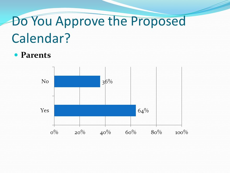 Do You Approve the Proposed Calendar Parents