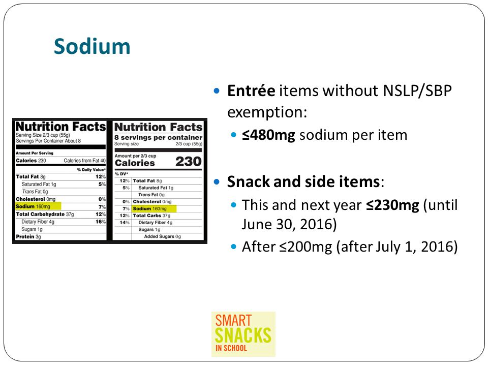 Sodium Entrée items without NSLP/SBP exemption: ≤480mg sodium per item Snack and side items: This and next year ≤230mg (until June 30, 2016) After ≤200mg (after July 1, 2016)