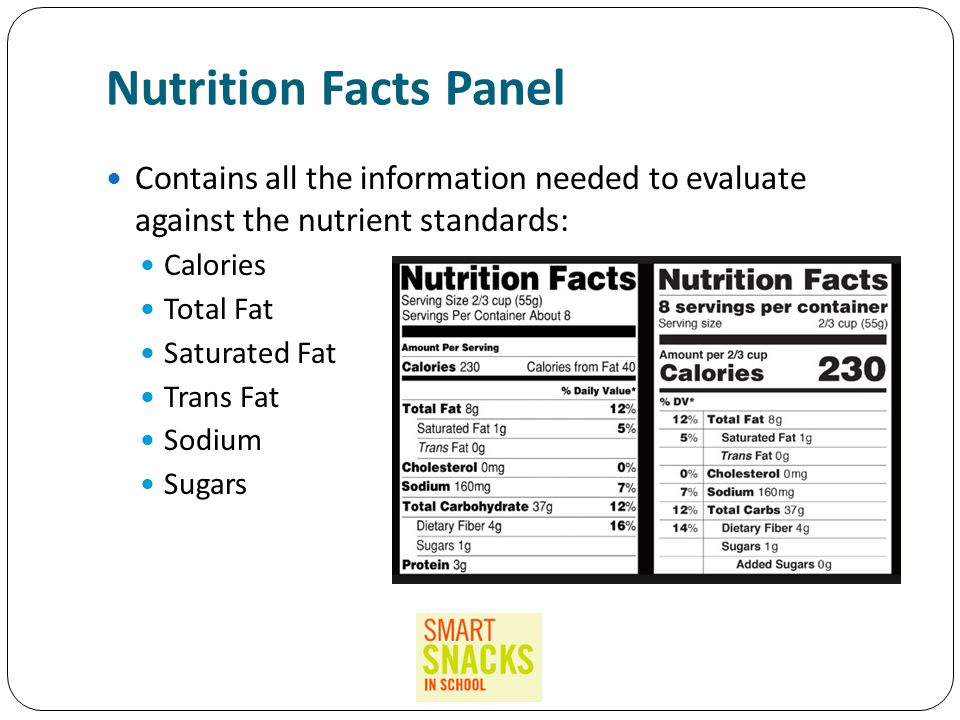 Nutrition Facts Panel Contains all the information needed to evaluate against the nutrient standards: Calories Total Fat Saturated Fat Trans Fat Sodium Sugars