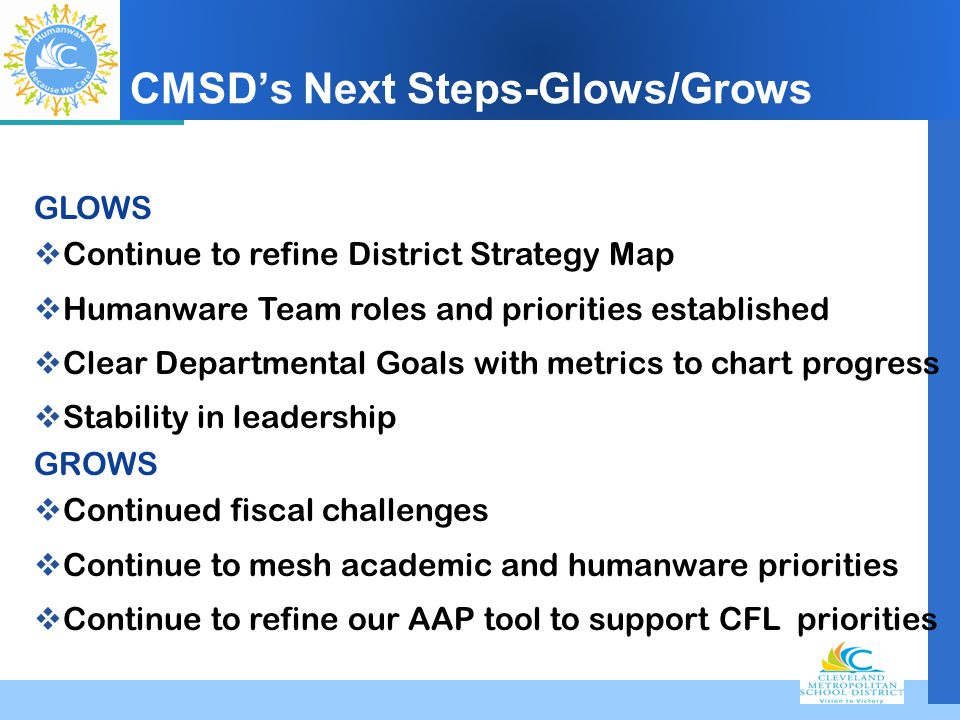 Company LOGO CMSD's Next Steps-Glows/Grows GLOWS  Continue to refine District Strategy Map  Humanware Team roles and priorities established  Clear