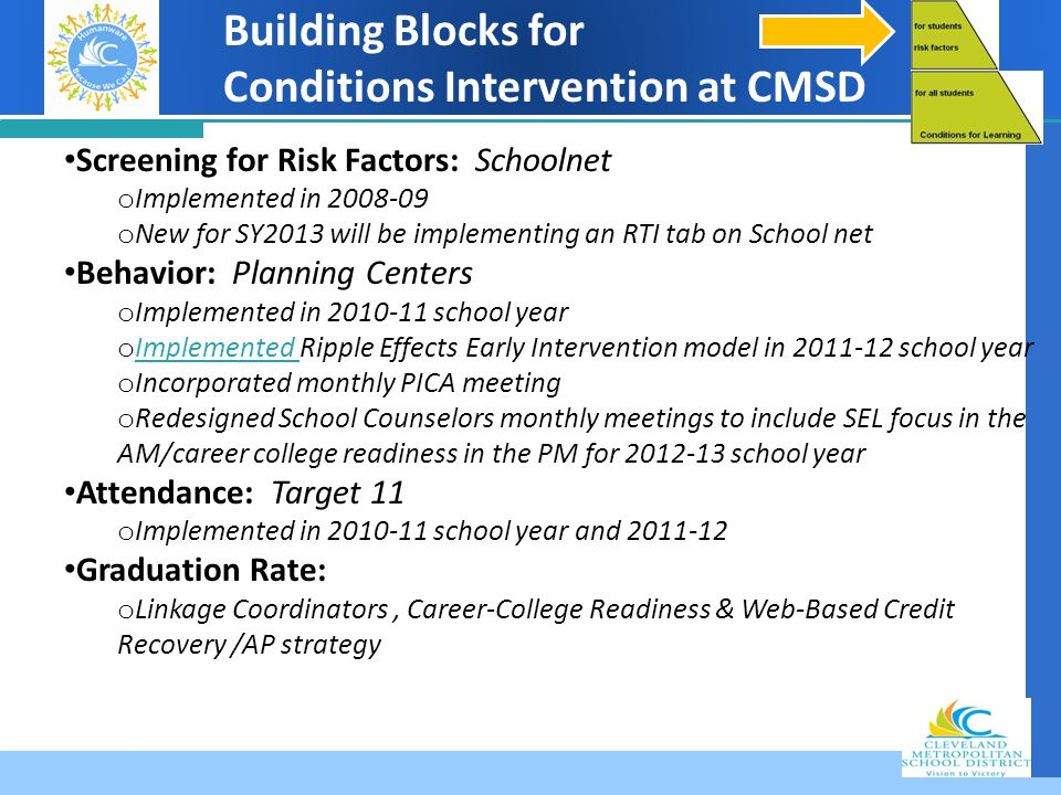 Company LOGO Building Blocks for Conditions Intervention at CMSD Screening for Risk Factors: Schoolnet o Implemented in 2008-09 o New for SY2013 will