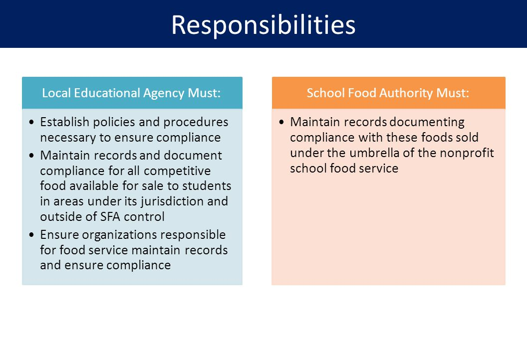 Local Educational Agency Must: Establish policies and procedures necessary to ensure compliance Maintain records and document compliance for all compe